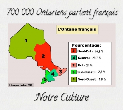 Francophone Ontario Guide